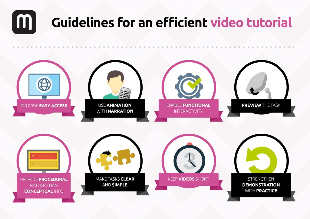 Guidelines for an efficient video tutorial