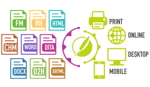 Illustratie die het belang onderstreept van speciale software om gebruikershandleidingen op te zetten.