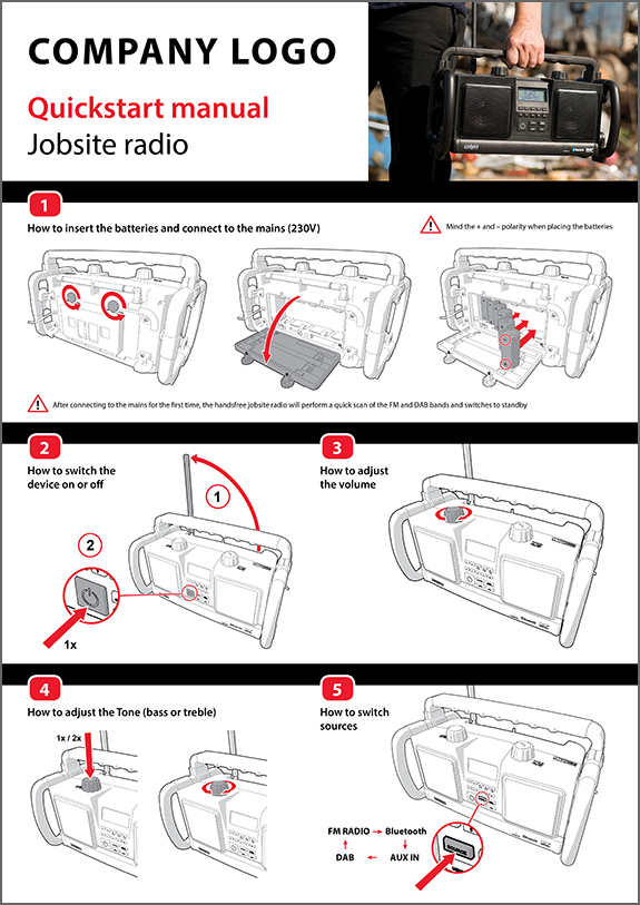 Quick start guide for a portable radio.